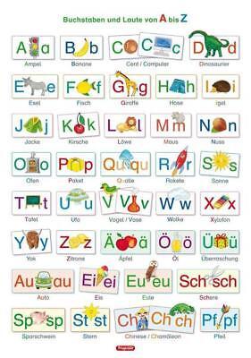 Fragenbär-Lernposter: Buchstaben und Laute von A bis Z, L 70 x 100 cm