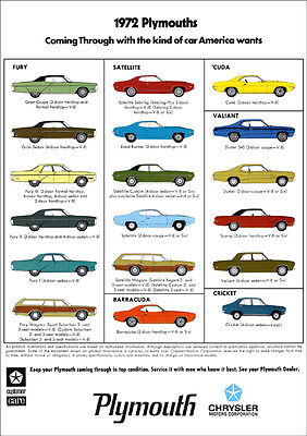 PLYMOUTH CUDA FURY SATELLITE DUSTER SCAMP MOPAR A3 POSTER PRINT FROM ADVERT 1972
