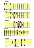 Cours guitare, guitar lesson Plateau 15$ à 25$, théorie, improv