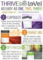 THRIVE The World's First Wearable Nutrition