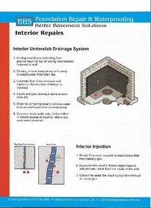 BBS Foundation Repair & Waterproofing Kitchener / Waterloo Kitchener Area image 3