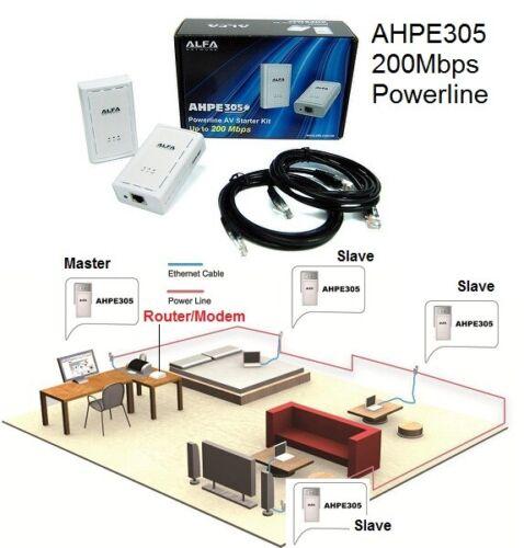 Brand New ALFA AHPE305 200MB Powerline Ethernet Adaptors Pair.