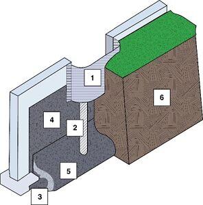 BBS Foundation Repair & Waterproofing Kitchener / Waterloo Kitchener Area image 5