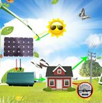 Solar Empire Inverter's