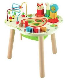 Activity table - elc