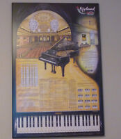 Wall Poster PLAQUE - Piano - Music Room