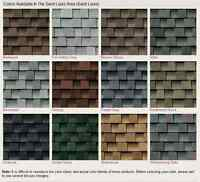SHINGLES AND FLAT ROOFING