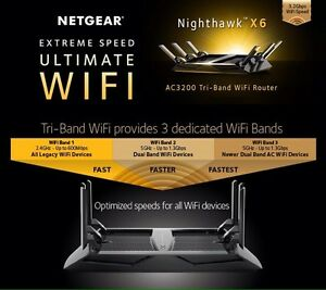 Netgear Nighthawk X6 Tri-Band WiFi Router