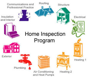 Home Inspection Windsor Region Ontario image 3