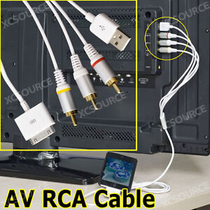 USB-AV-HDTV-RCA-Audio-Video-1080P-Cable-for-iPad-2-3-iPhone-4-4S-iPod-Touch-AC31