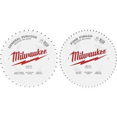 Milwaukee 10