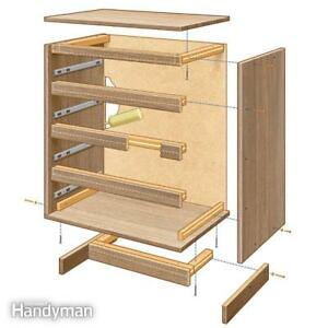 BBQ, Gazebo, Furniture (indoor or outdoor) assembly at you home