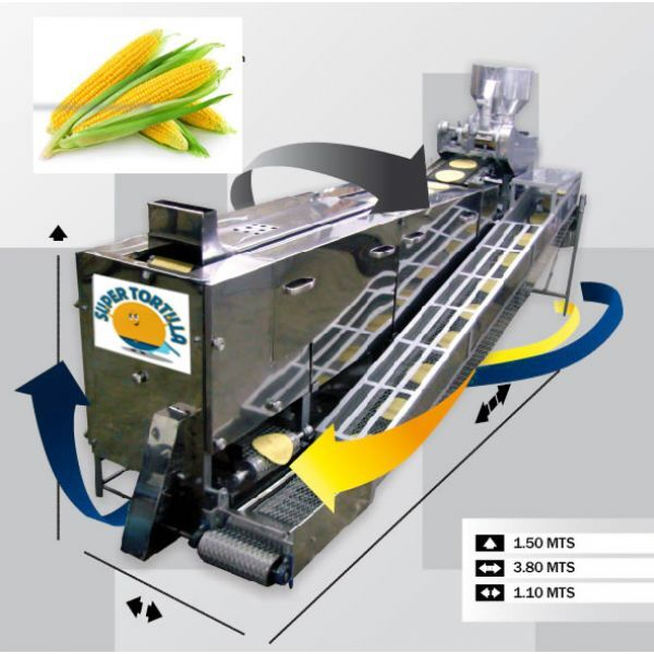 Corn Tortilla Machine Equipment with automated grill