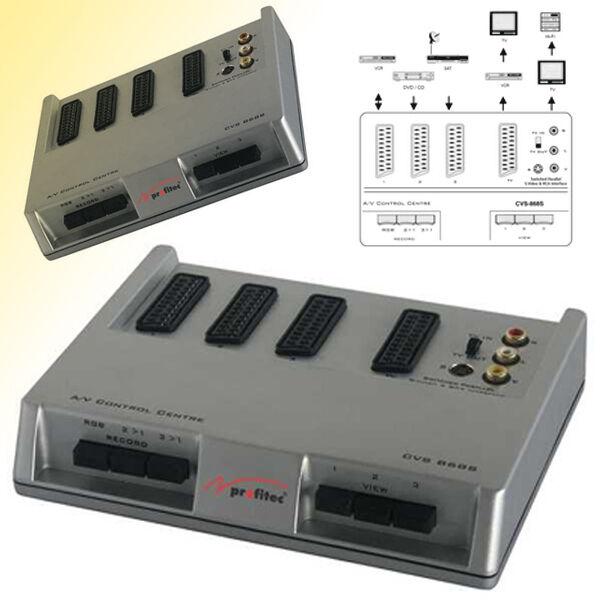Scart Cinch SVHS Umschaltpult, Audio Video Umschalter, Verteiler, von PROFITEC