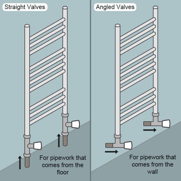 White Angled Valves for Heated Towel Rail Radiator Minimalist Pair ...