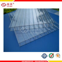 Twinwall 6 and 8 mm polycarbonate panels