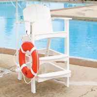 Lifeguard wanted Part time