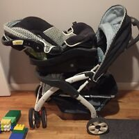 Stroller, car seat , jogging stroller, feeding chair and playpen