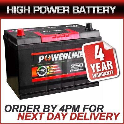 250 Powerline 334 Car Battery - fits many Hyundai Isuzu Lexus Mazda Mitsubishi