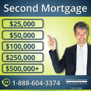 Second Mortgage (2nd Mortgage), Home Equity Loan, Debt Consolidation Mortgage Loan, Home Renovation Loans & More