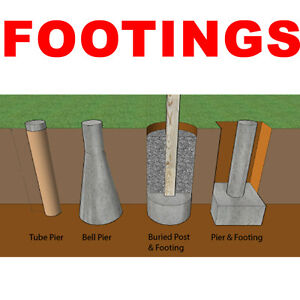 FENCE POST HOLE DIGGING SERVICE Peterborough Peterborough Area image 2