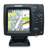 Install fish finder in my boat
