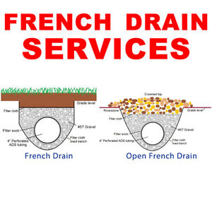 FRENCH DRAIN INSTALLATION Peterborough Peterborough Area image 1