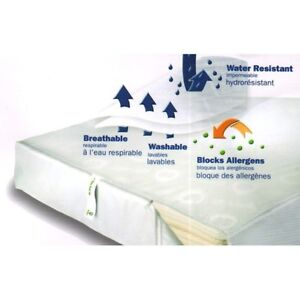 CleanRest® Complete King Size Mattress Cover in White