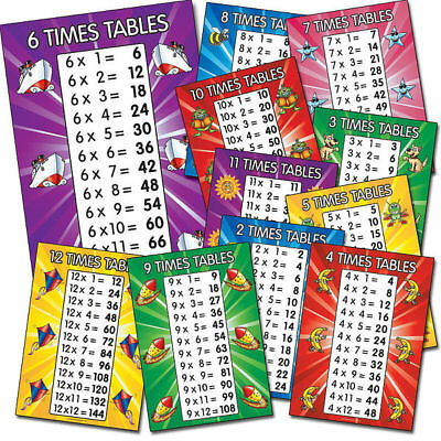 11 X Times Tables Maths Primary School Posters A4 For Classrooms Display Decor