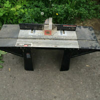 Skill router table
