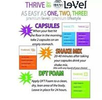 Have migraines? Extra weight to shed? Need more energy?