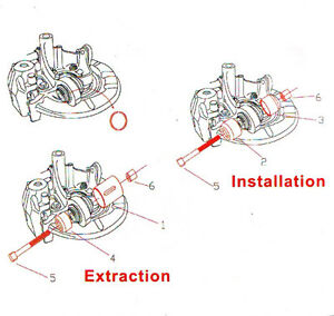 BMW BALL JOINT BUSHING INSTALLATION REMOVAL TOOL 33-32-6-767-748 Cambridge Kitchener Area image 2