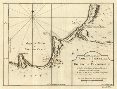 'Benguela & riviere de Cantonbelle'. Angola Catumbela Lobito. BELLIN 1748 map