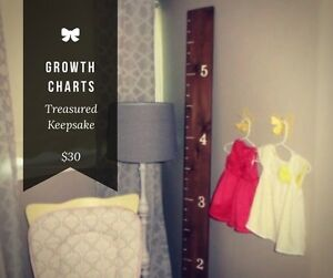 Hand painted growth charts