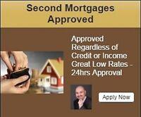 Private & Second Mortgage in Ottawa - No Credit/Income Required