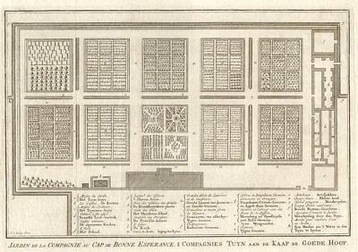 Jardin de la Compagnie… Cap de Bonne-Espérance. Cape Town BELLIN/SCHLEY 1755 map