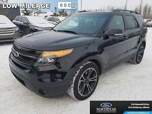2015 Ford Explorer Sport   - $256.47 B/W