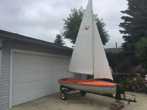 Great Deals on Used and New Sailboats in Alberta | Boats for Sale