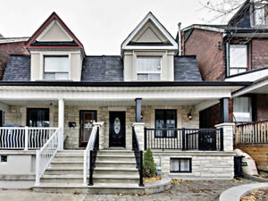 Investment Opportunity W/ Income Potential In Toronto!!