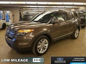 2015 Ford Explorer Limited  - $243.50 B/W - Low Mileage
