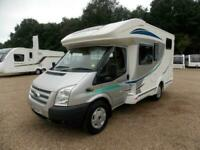 Chausson Flash 04 2.2 TDCi Motorhome. SORRY NOW SOLD!!