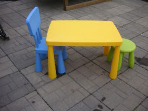 table  Ikea