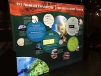 Discover the Franklin at the NB Museum