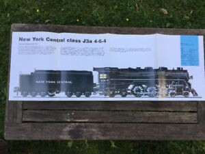 """Steam Locomotive 2-Sided Poster –New York/Southern Class 34x11"""""""