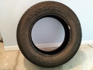 All Season tires for Sale