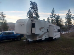 Rv Rent To Own >> Rent To Own Buy Or Sell Used And New Rvs Campers Trailers In