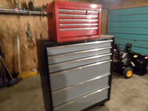 beginner/ and large tool boxes