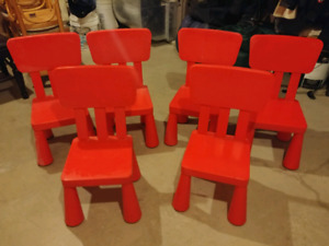 Kids' Ikea Chairs