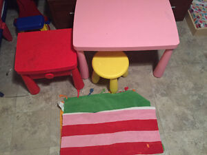 IKEA Play Tables and Carpet for Toddlers