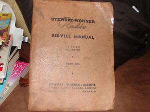 OVER 200 SERVICE MANUALS AND BOOKS FOR RCA,PHILCO,G.E.,